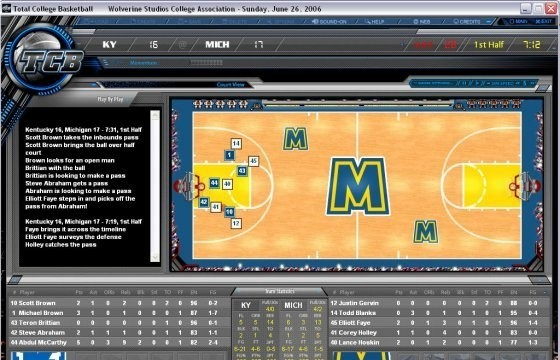 Total College Basketball